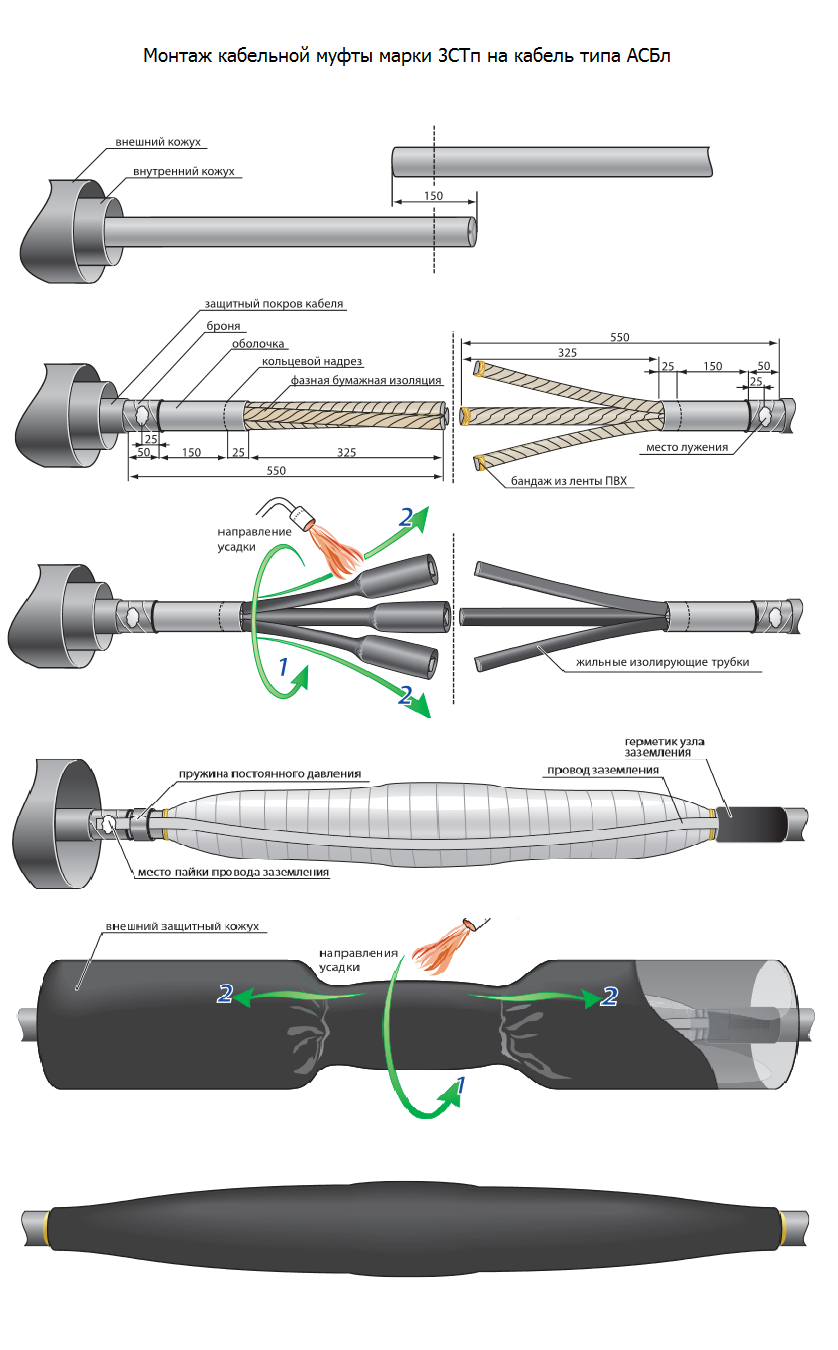 Ремонт силового кабеля 10кВ с монтажем кабельной муфты типа СТп