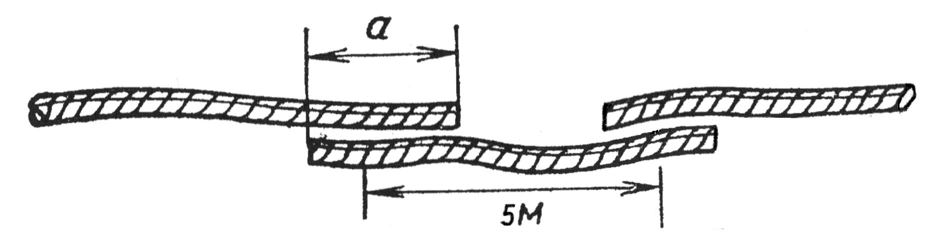 Расположение концов кабеля в месте расположения двух соединительных кабельных муфт