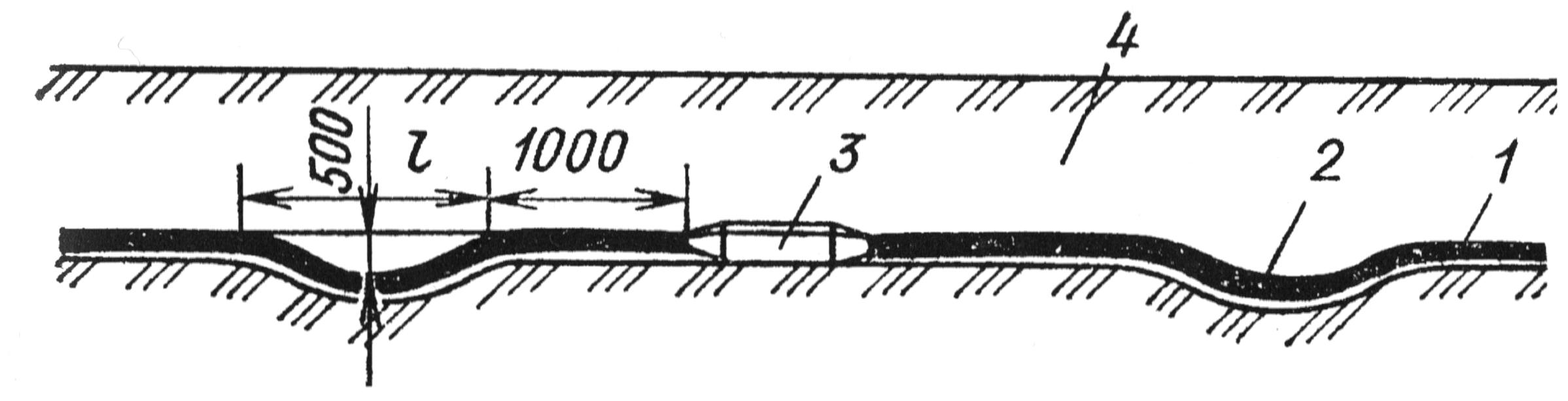 Вертикальное расположение компенсаторов в месте монтажа соединительной муфты