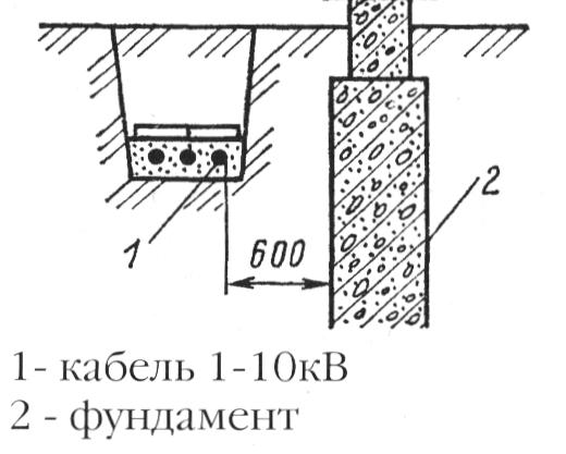 Прокладка кабельных линий параллельно зданиям