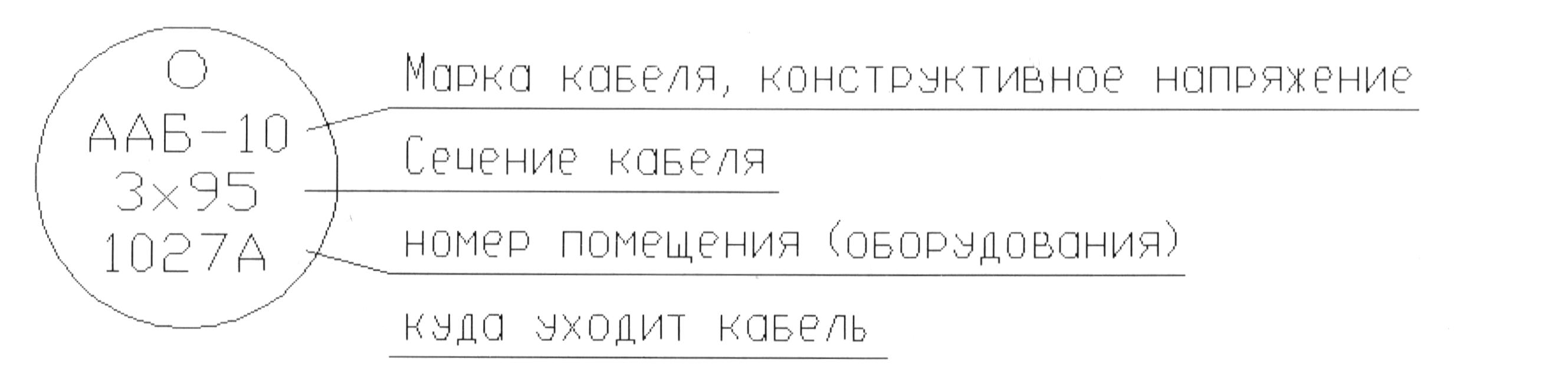 Пример маркировки (бирки) на концевых муфтах в РП, ТП, СП.