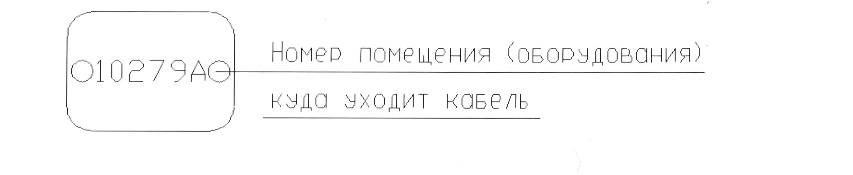 Пример маркировки (бирки) на концевых муфтах в ТП сборки в/н (на барьере).