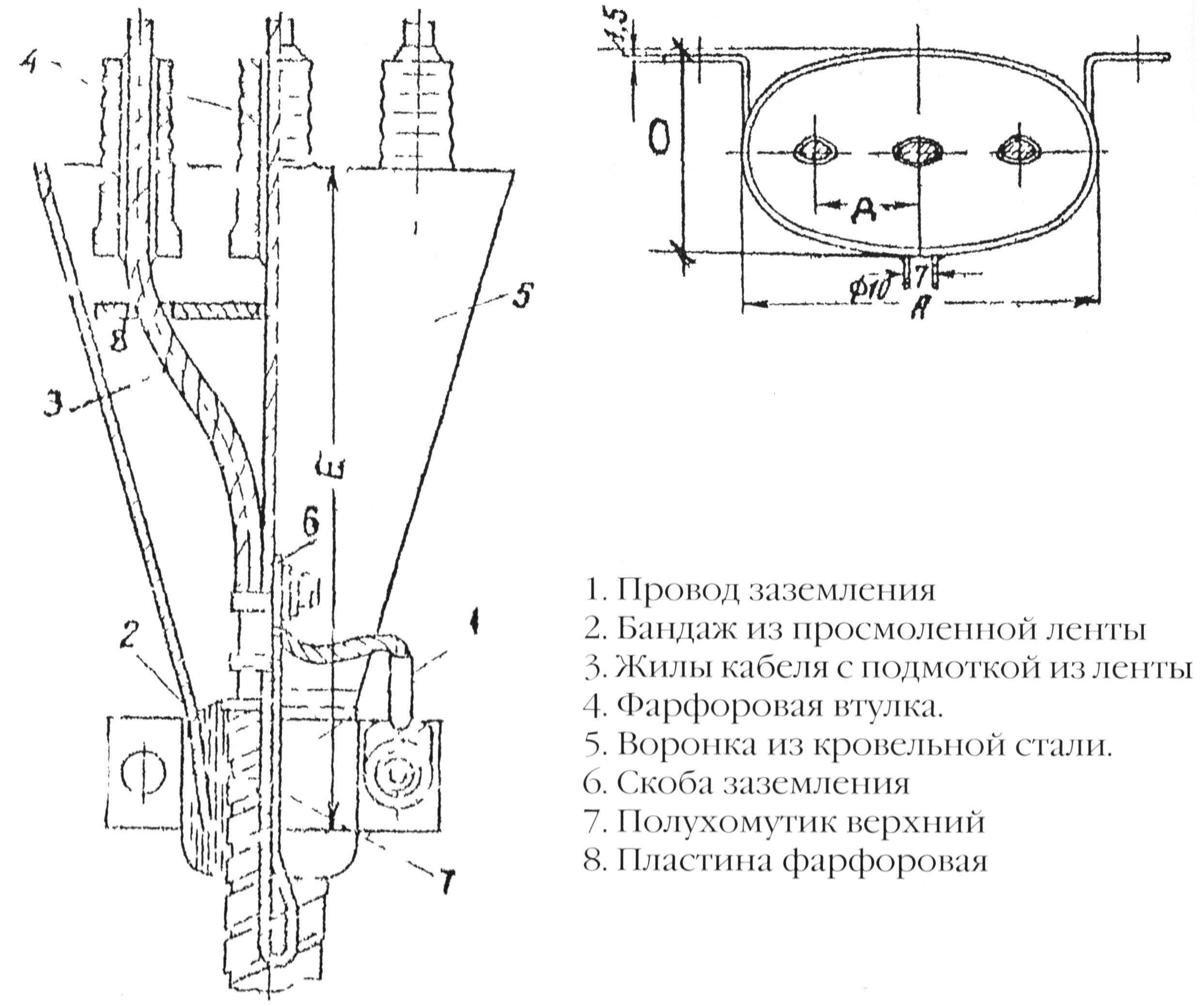 Концевая заделка типа КВБ (стальная воронка с битумной массой на напряжение 10 кВ)