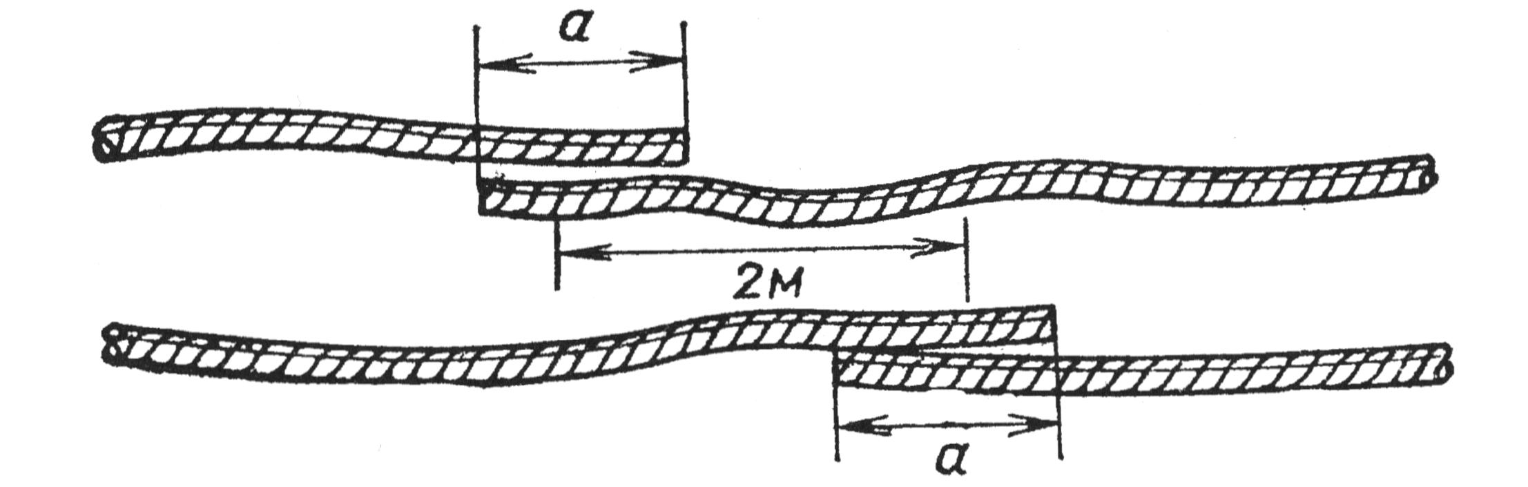 Расположение концов кабелей в месте монтажа двух соединительных муфт