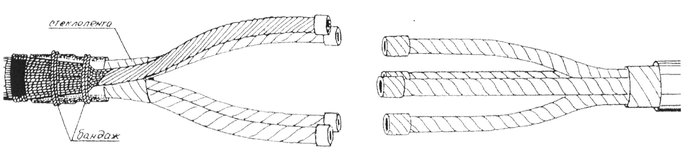 Соединительная муфта марки 4Стп на основе термоусаживаемых изделий для кабелей с бумажной изоляцией на напряжение до 1 кВ