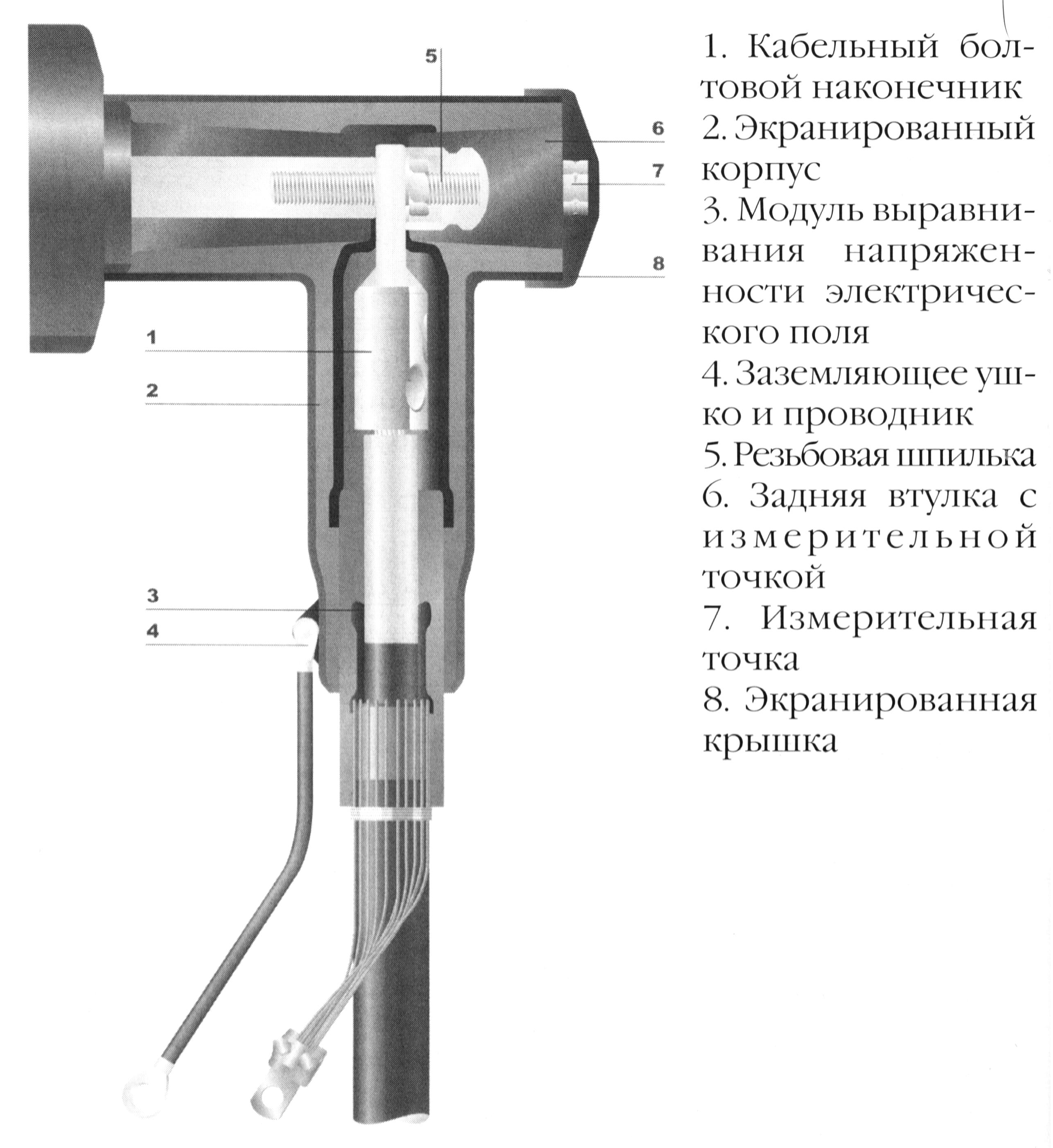 Экранированный Т-образный адаптер для кабельных вводов на ток до 6ЗОА для элегазовых КРУ (моноблоков типа RM-6 и др.) на напряжение до 20 кВ