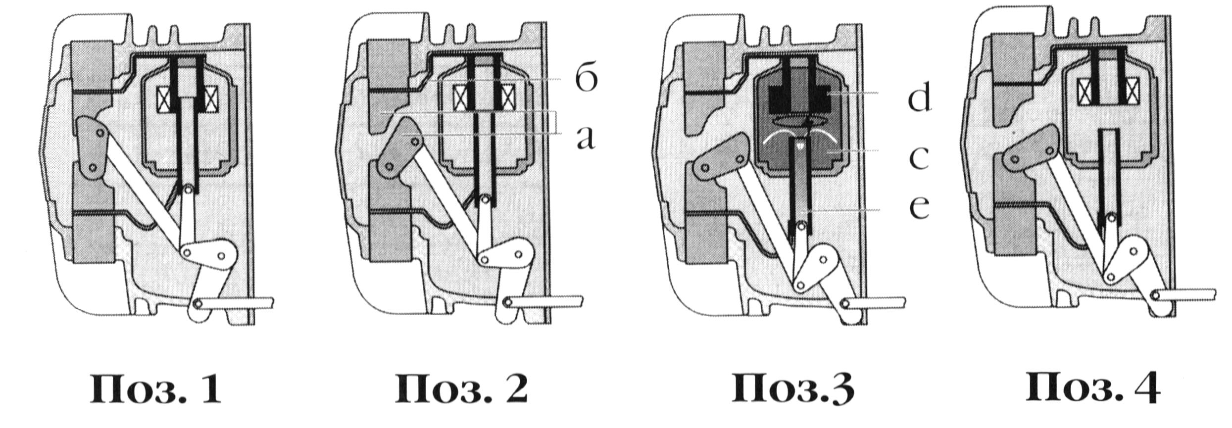Рис. 1-12а. Процесс гашения дуги в камере ВЭ типа LF.