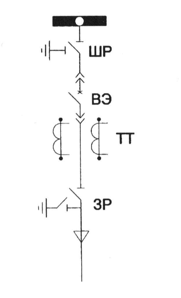 Однолинейная схема ячейки SM6 с выключателем типа SF-1