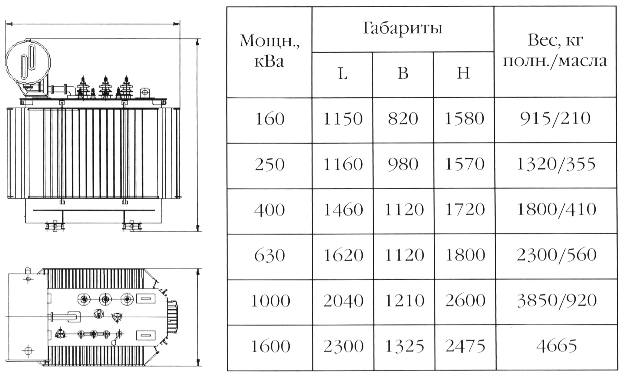 Габариты и вес трансформатора типа ТМ