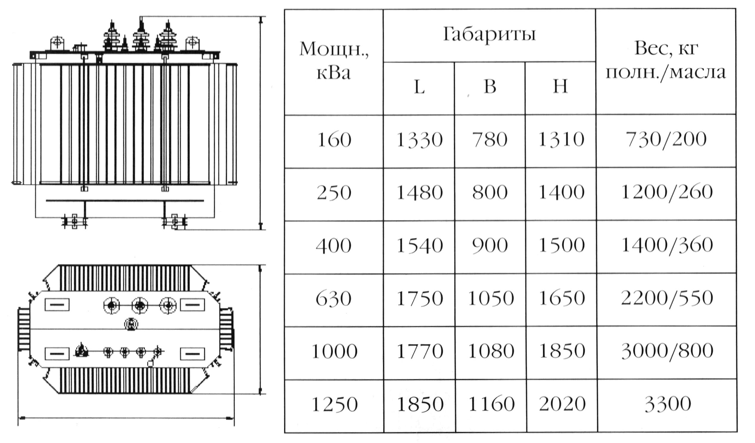 Габариты и вес трансформатора типа ТМГ