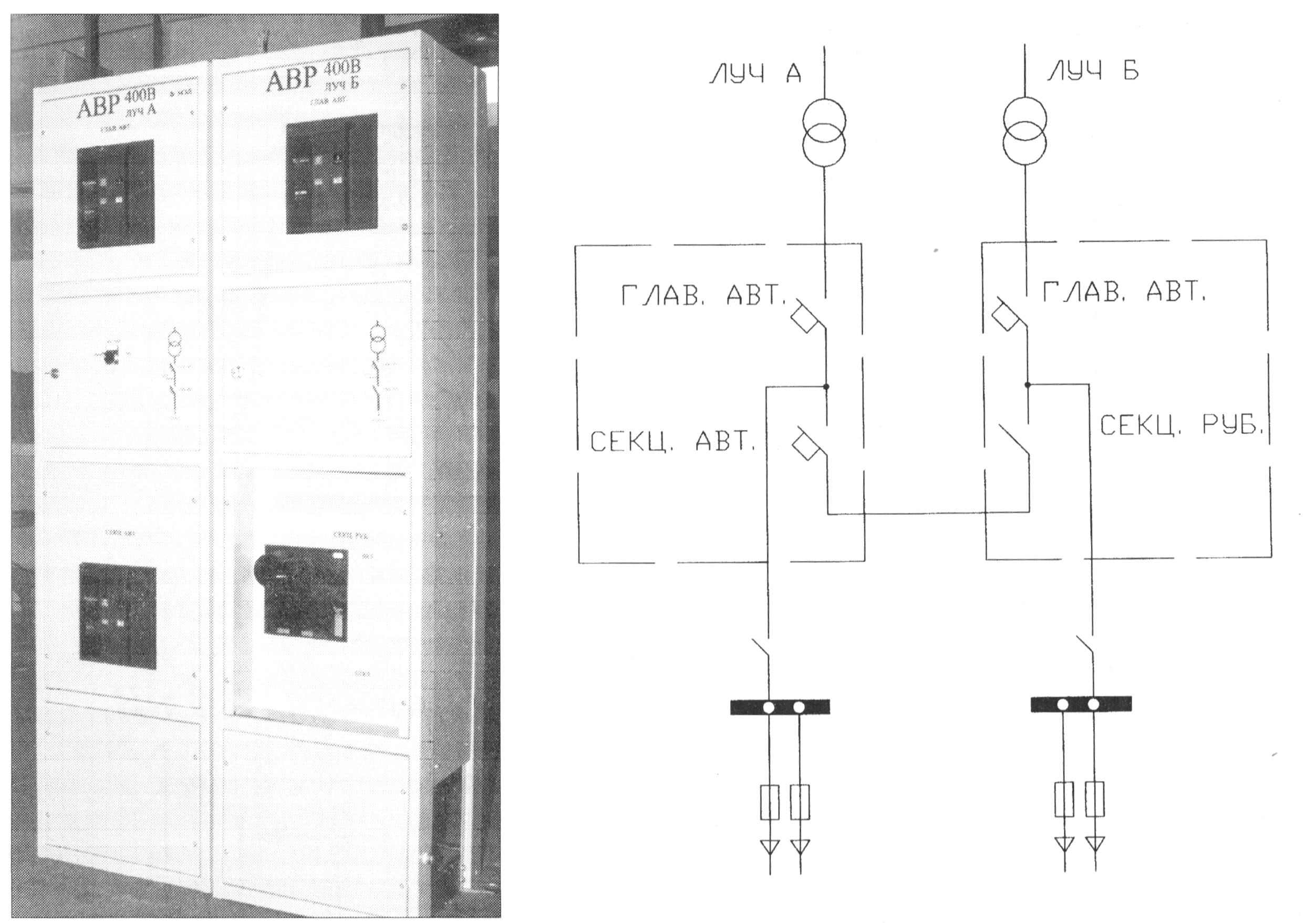 Однолинейная электрическая схема и общий вид АВР на автоматических выключателях типа Мастерпакт