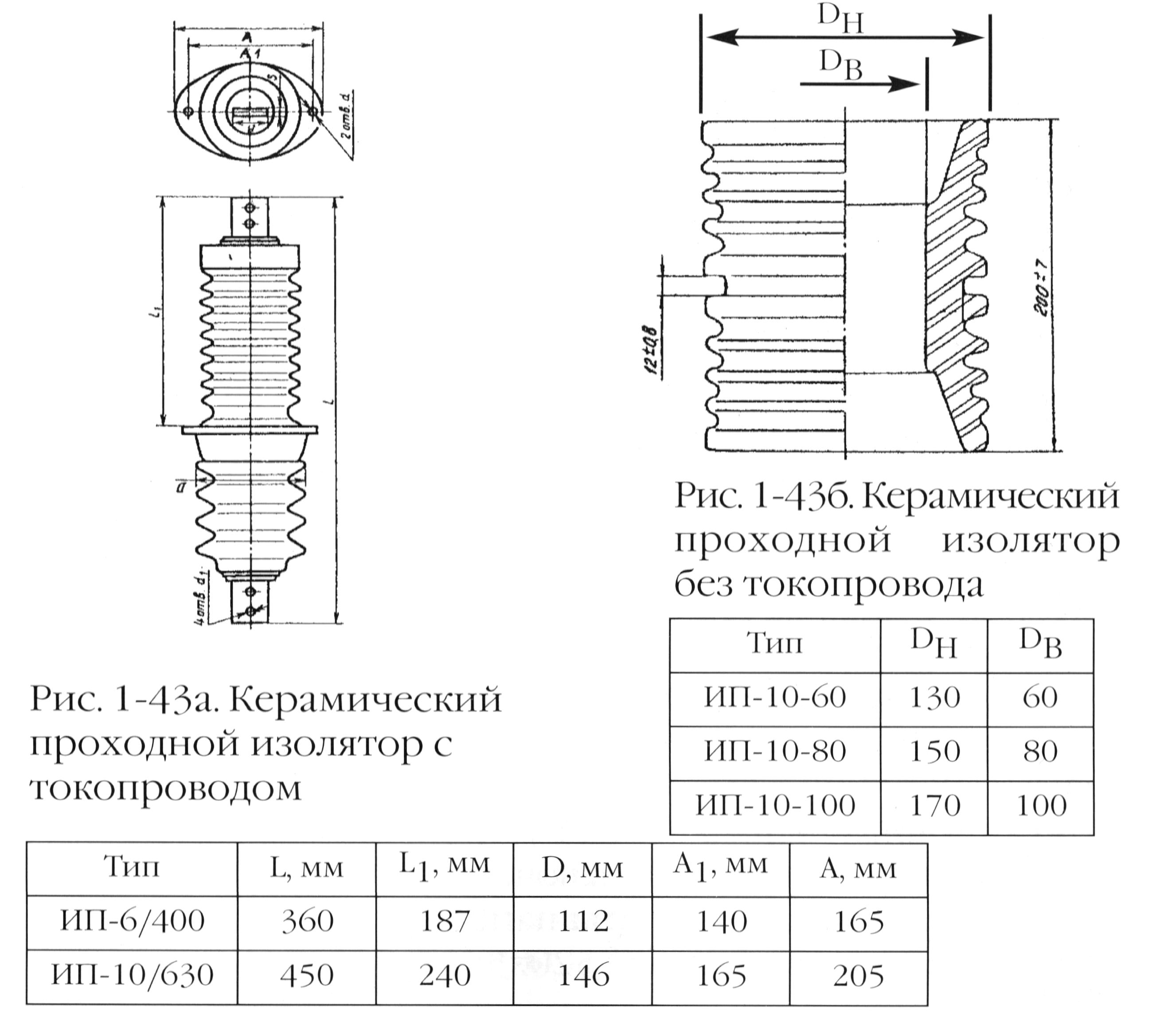 Керамические проходные изоляторы с токопроводом и без токопровода