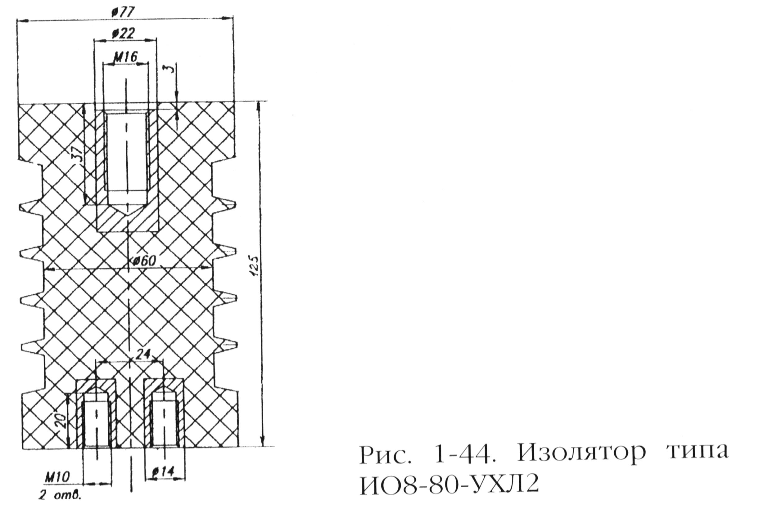 Эпоксидный опорный изолятор ИО8-80-УХЛ2