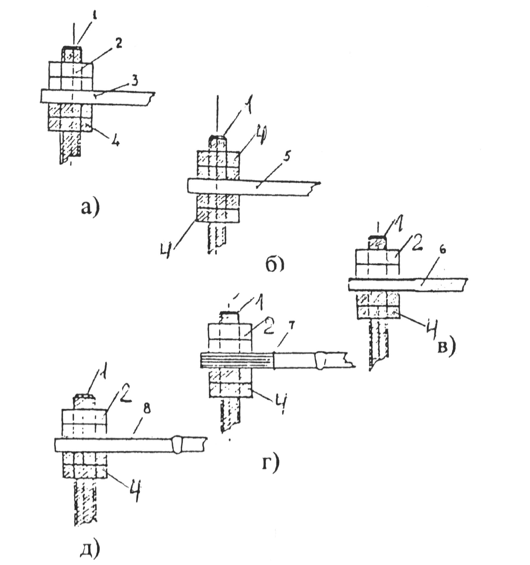 Соединения со штыревыми выводами - а) без средств стабилизации, б,в,г,д) со средствами стабилизации