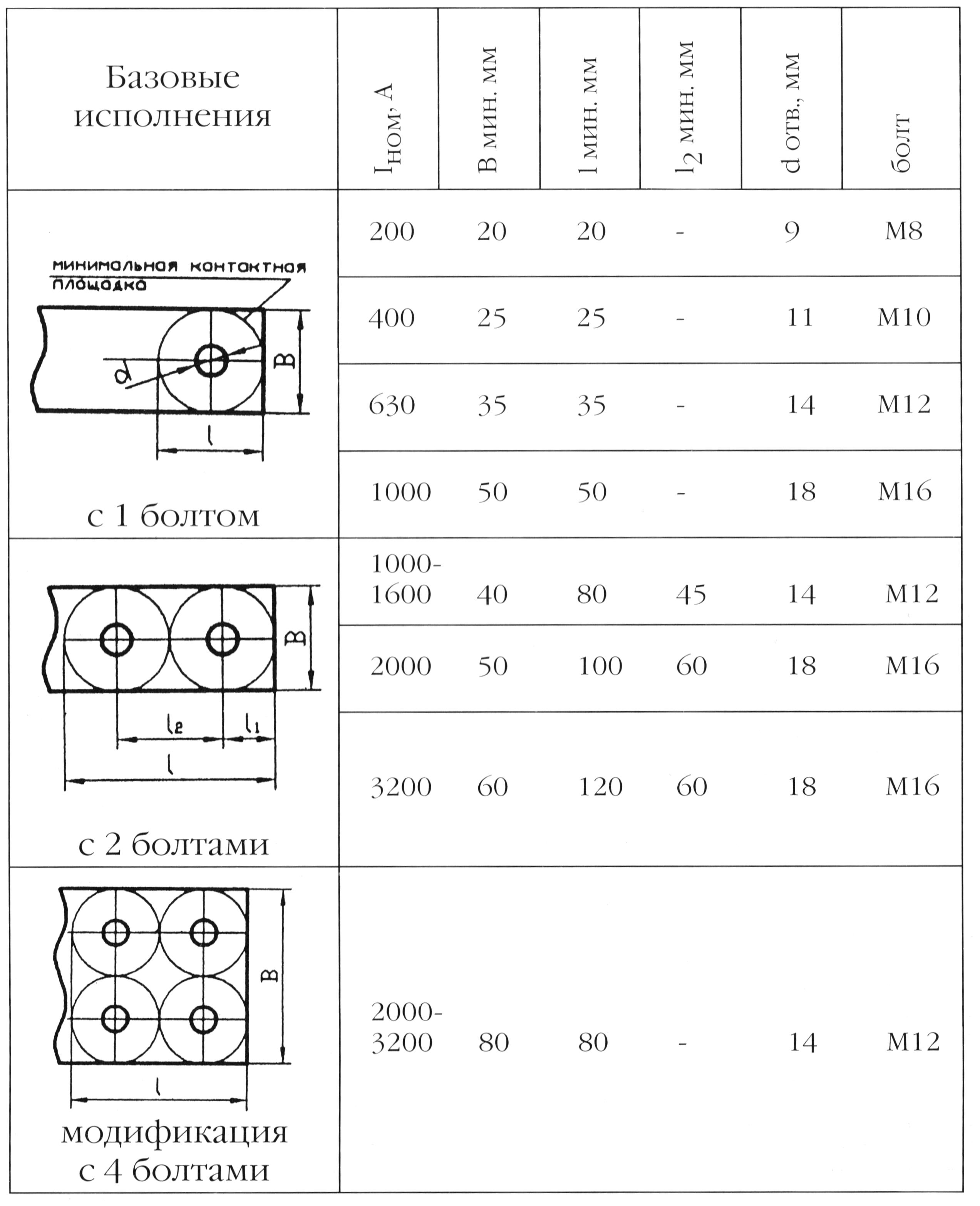 Выводы контактные электротехнических устройств, плоские и штыревые ГОСТ 21242-75
