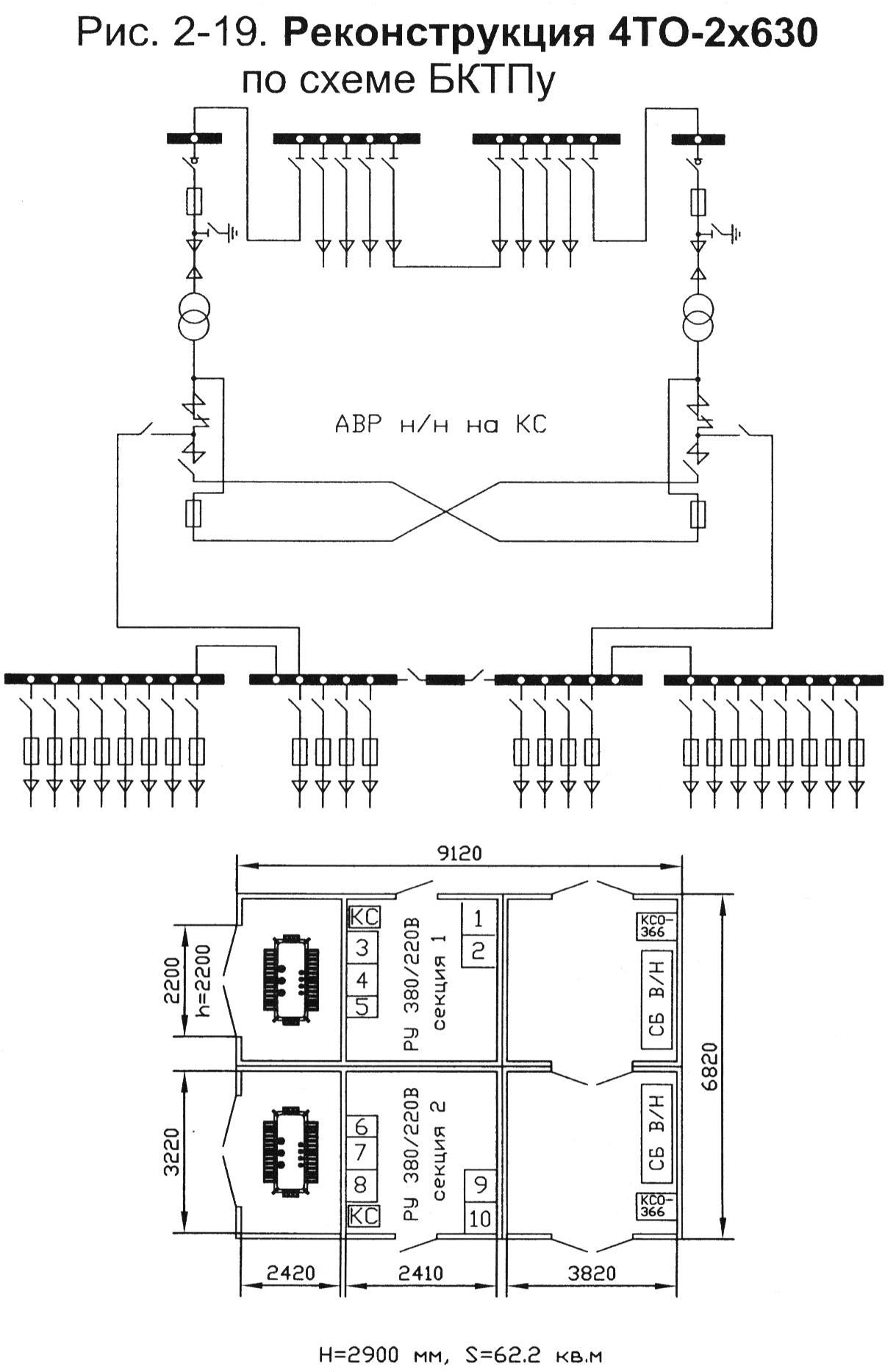 Реконструкция 4ТО-2х630 по схеме БКТПу